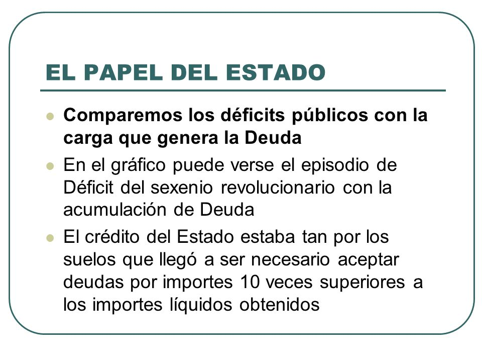 EL PAPEL DEL ESTADO Comparemos los déficits públicos con la carga que genera la Deuda.