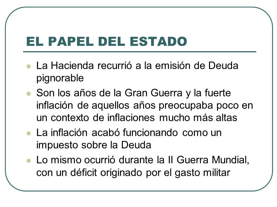 EL PAPEL DEL ESTADO La Hacienda recurrió a la emisión de Deuda pignorable.