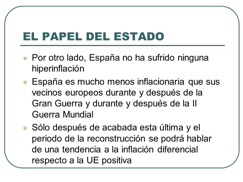 EL PAPEL DEL ESTADO Por otro lado, España no ha sufrido ninguna hiperinflación.