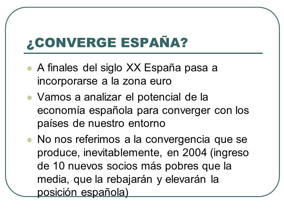 ¿CONVERGE ESPAÑA A finales del siglo XX España pasa a incorporarse a la zona euro.