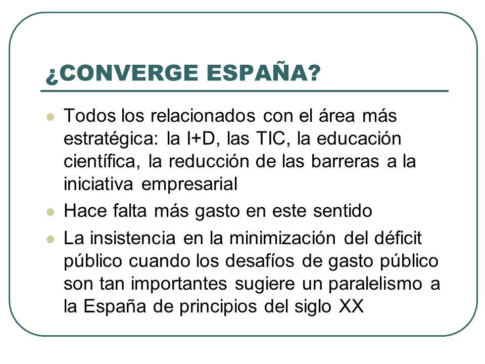 ¿CONVERGE ESPAÑA
