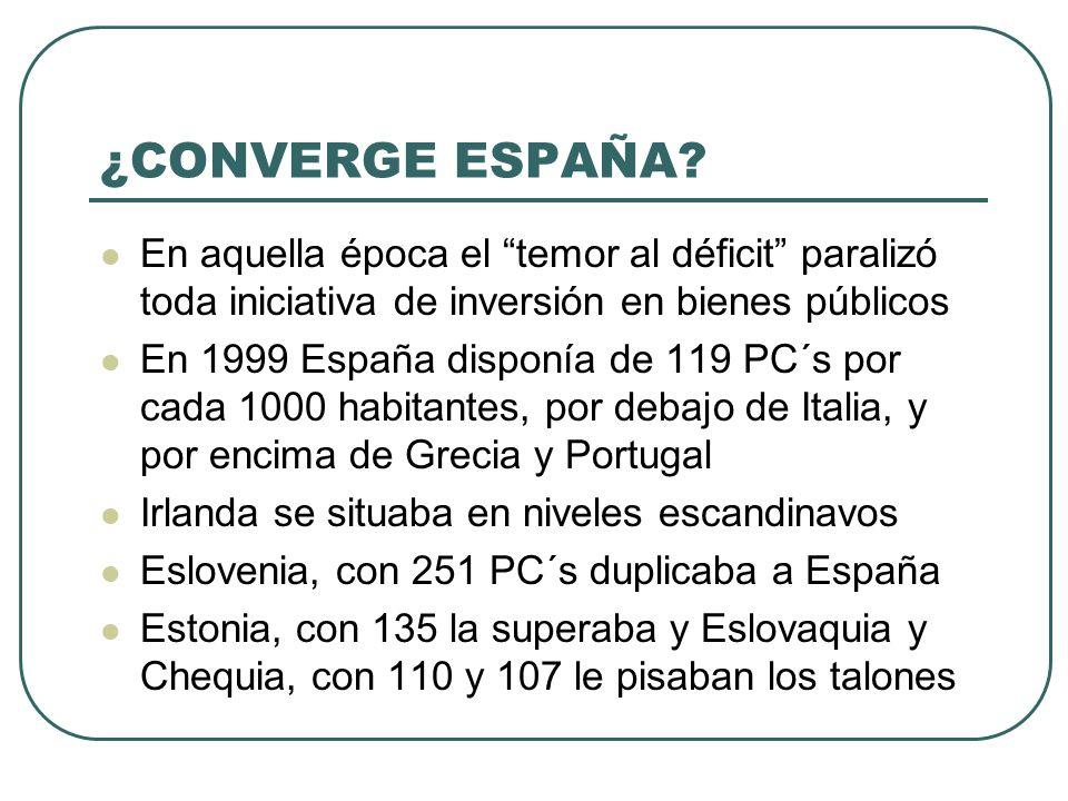¿CONVERGE ESPAÑA En aquella época el temor al déficit paralizó toda iniciativa de inversión en bienes públicos.