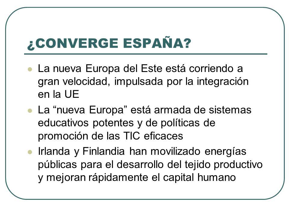 ¿CONVERGE ESPAÑA La nueva Europa del Este está corriendo a gran velocidad, impulsada por la integración en la UE.