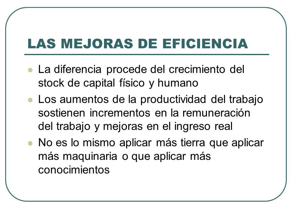 LAS MEJORAS DE EFICIENCIA