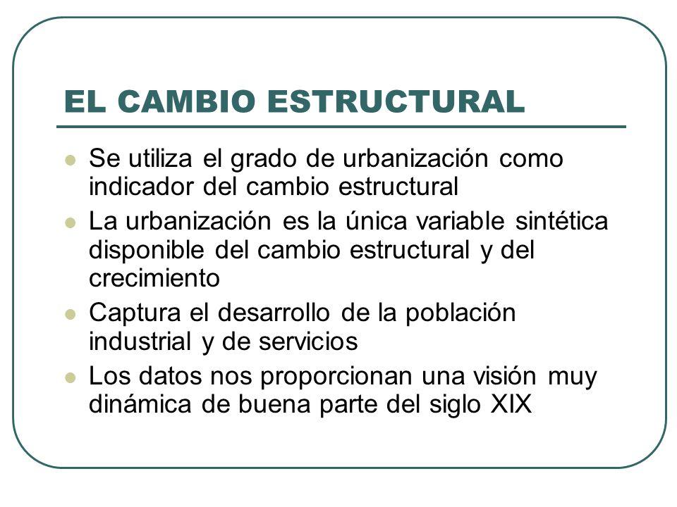 EL CAMBIO ESTRUCTURAL Se utiliza el grado de urbanización como indicador del cambio estructural.