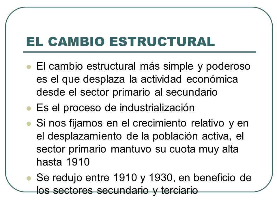 EL CAMBIO ESTRUCTURAL El cambio estructural más simple y poderoso es el que desplaza la actividad económica desde el sector primario al secundario.