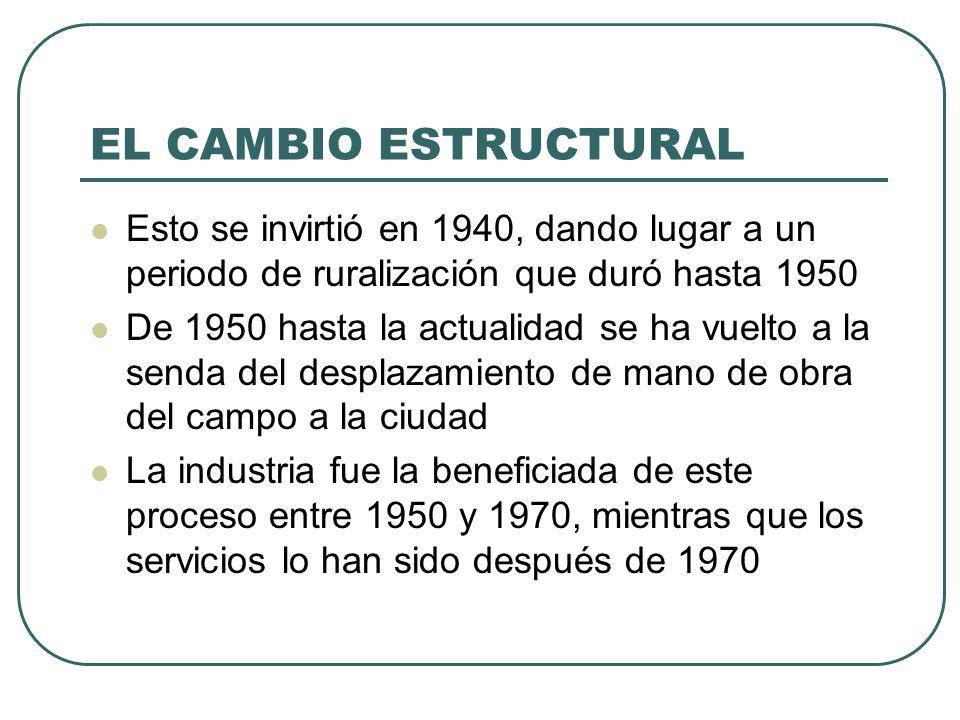 EL CAMBIO ESTRUCTURAL Esto se invirtió en 1940, dando lugar a un periodo de ruralización que duró hasta 1950.