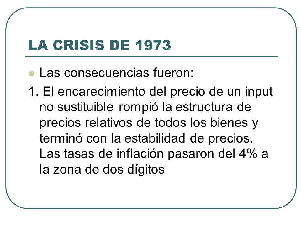 LA CRISIS DE 1973 Las consecuencias fueron: