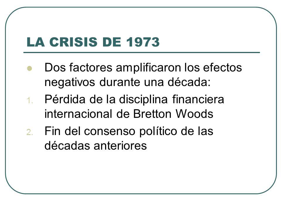 LA CRISIS DE 1973 Dos factores amplificaron los efectos negativos durante una década: