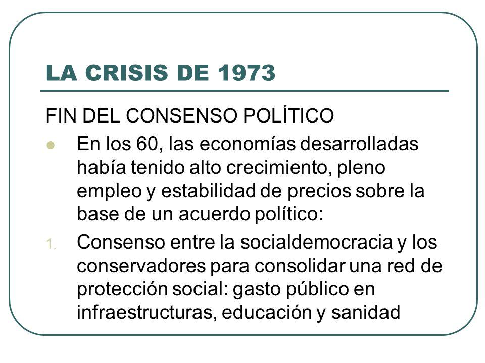 LA CRISIS DE 1973 FIN DEL CONSENSO POLÍTICO