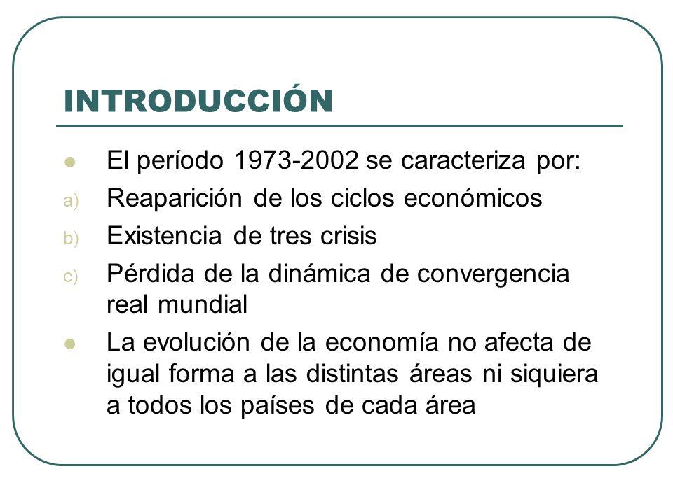 INTRODUCCIÓN El período 1973-2002 se caracteriza por: