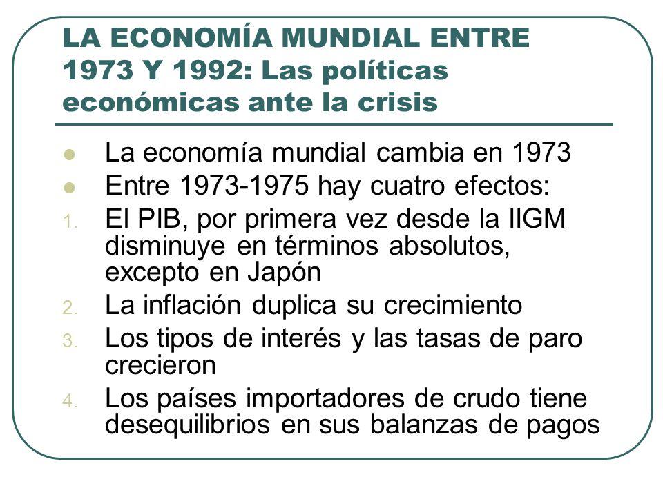 La economía mundial cambia en 1973 Entre 1973-1975 hay cuatro efectos: