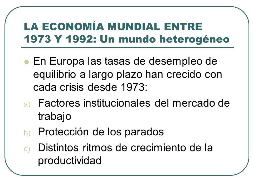 LA ECONOMÍA MUNDIAL ENTRE 1973 Y 1992: Un mundo heterogéneo