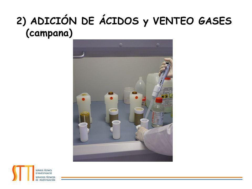 2) ADICIÓN DE ÁCIDOS y VENTEO GASES (campana)