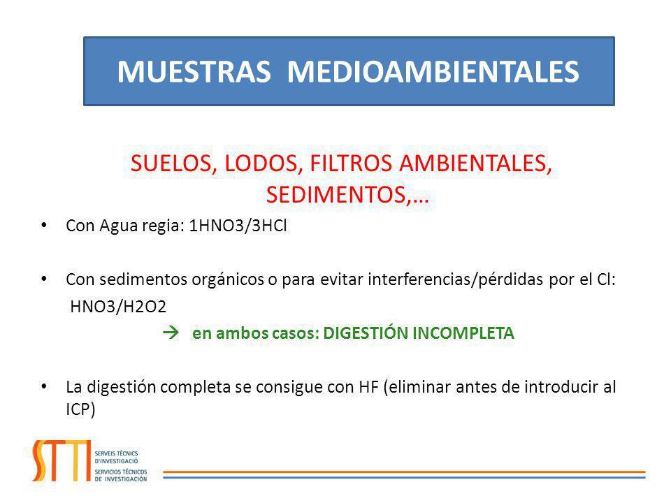 MUESTRAS MEDIOAMBIENTALES