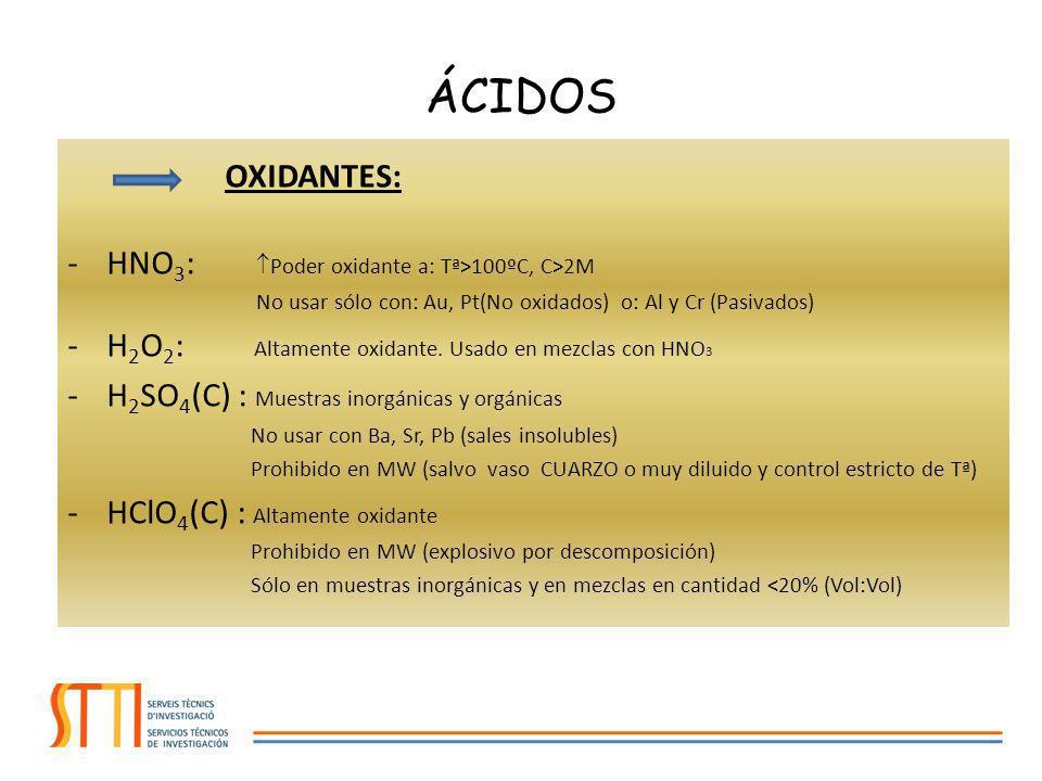 ÁCIDOS OXIDANTES: HNO3: Poder oxidante a: Tª>100ºC, C>2M