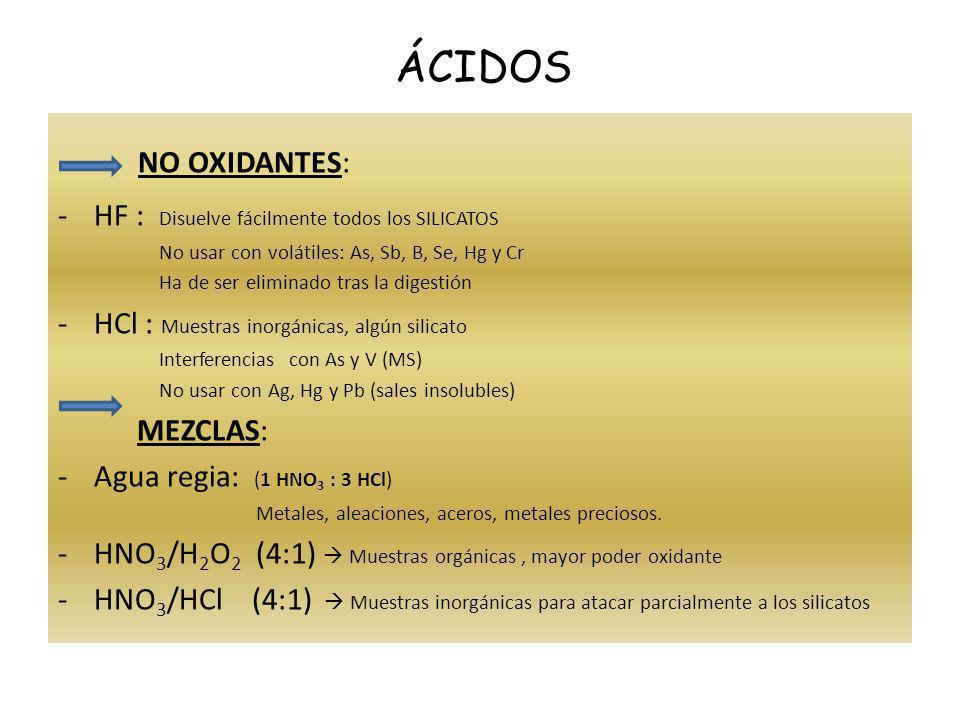 NO OXIDANTES: ÁCIDOS HF : Disuelve fácilmente todos los SILICATOS
