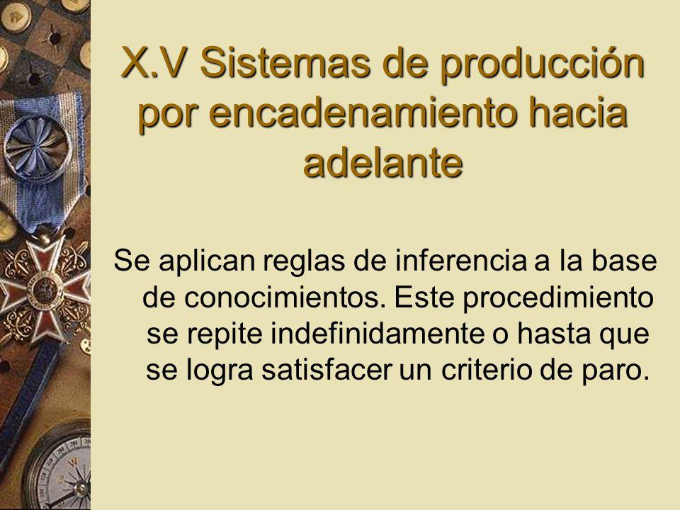 X.V Sistemas de producción por encadenamiento hacia adelante