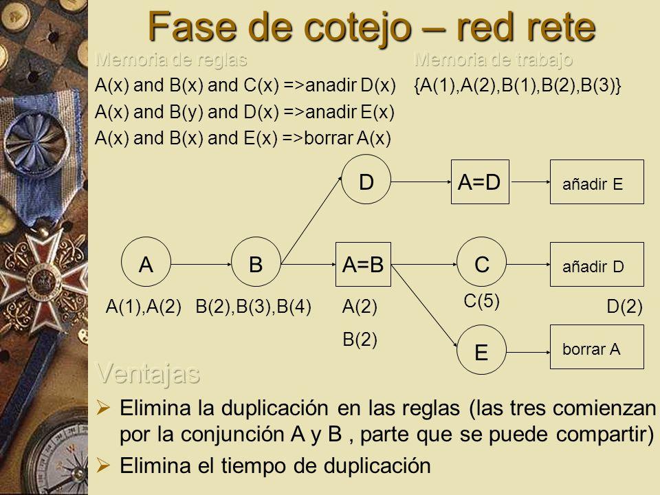 Fase de cotejo – red rete
