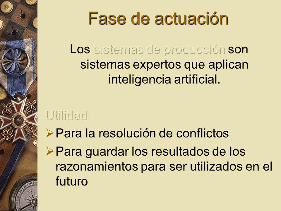 Fase de actuación Los sistemas de producción son sistemas expertos que aplican inteligencia artificial.