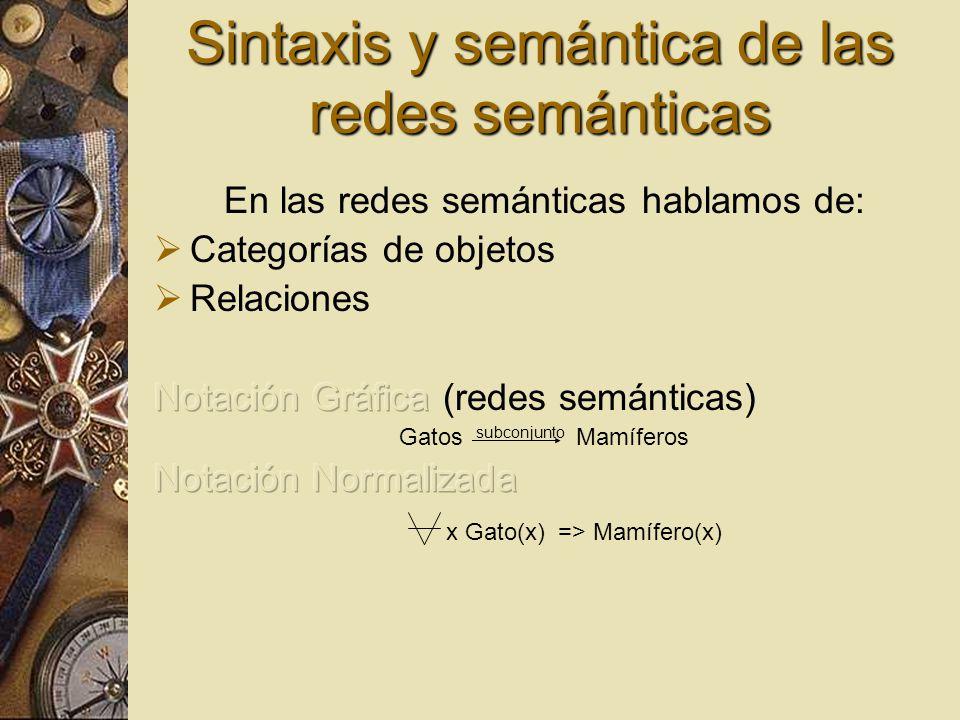 Sintaxis y semántica de las redes semánticas