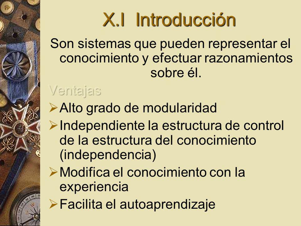 X.I Introducción Son sistemas que pueden representar el conocimiento y efectuar razonamientos sobre él.