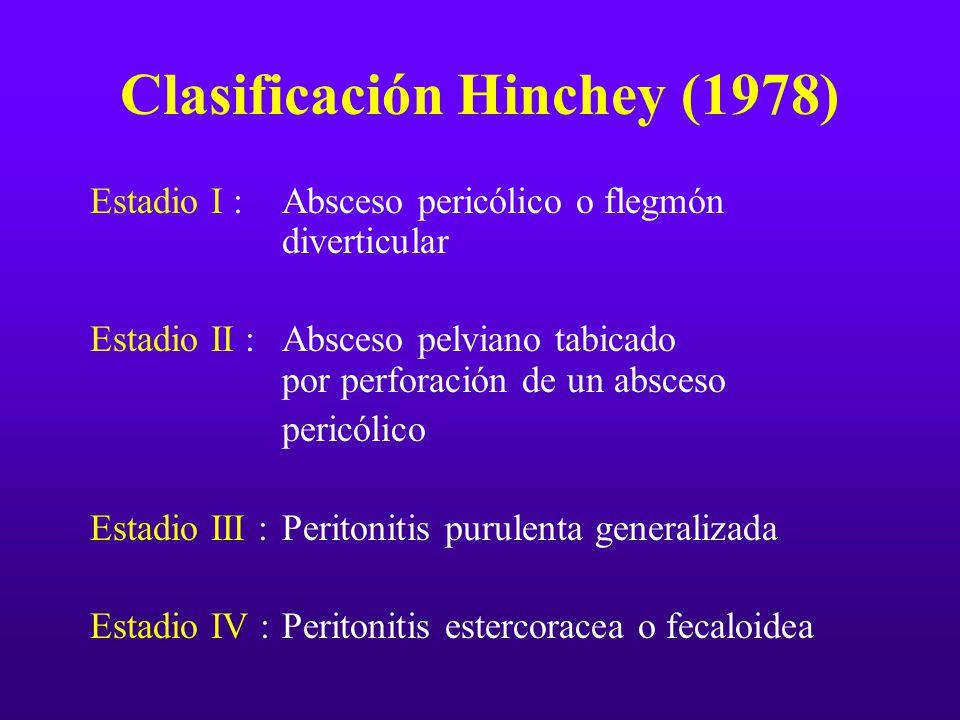 Clasificación Hinchey (1978)