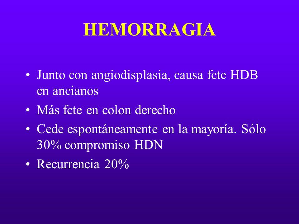 HEMORRAGIA Junto con angiodisplasia, causa fcte HDB en ancianos