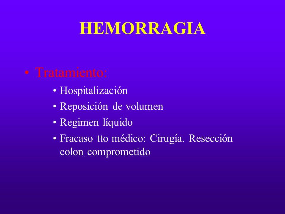 HEMORRAGIA Tratamiento: Hospitalización Reposición de volumen