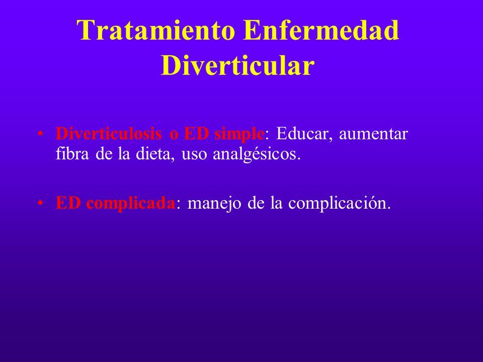 Tratamiento Enfermedad Diverticular