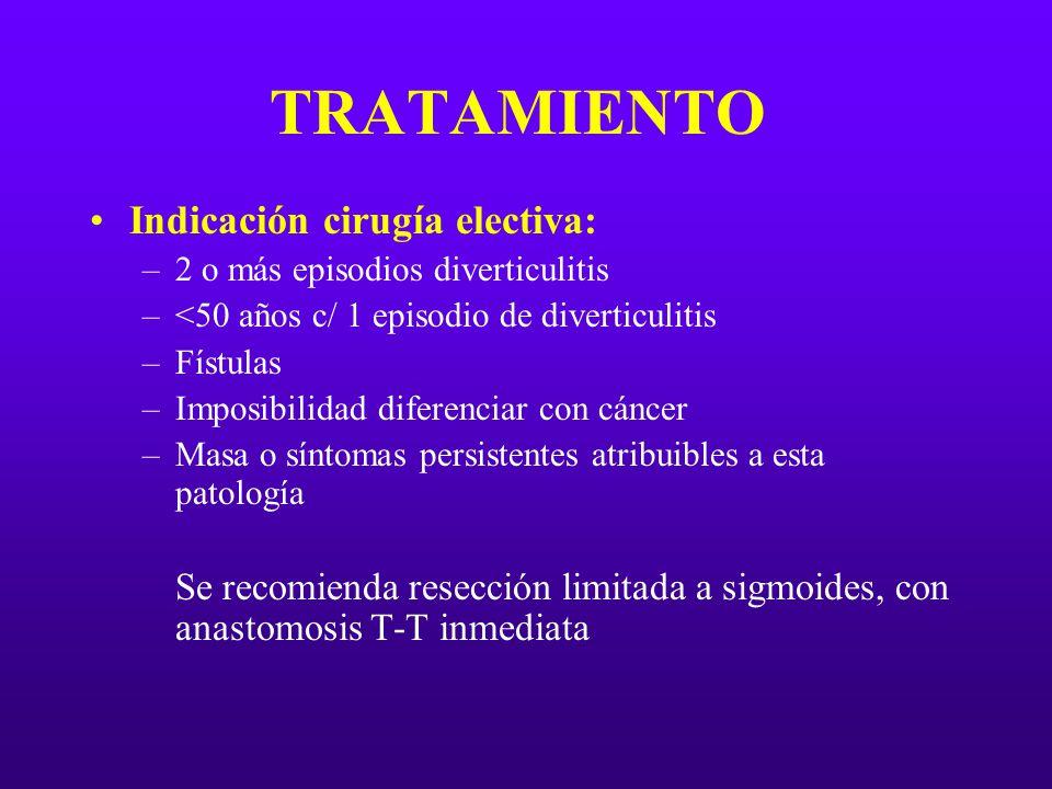 TRATAMIENTO Indicación cirugía electiva: