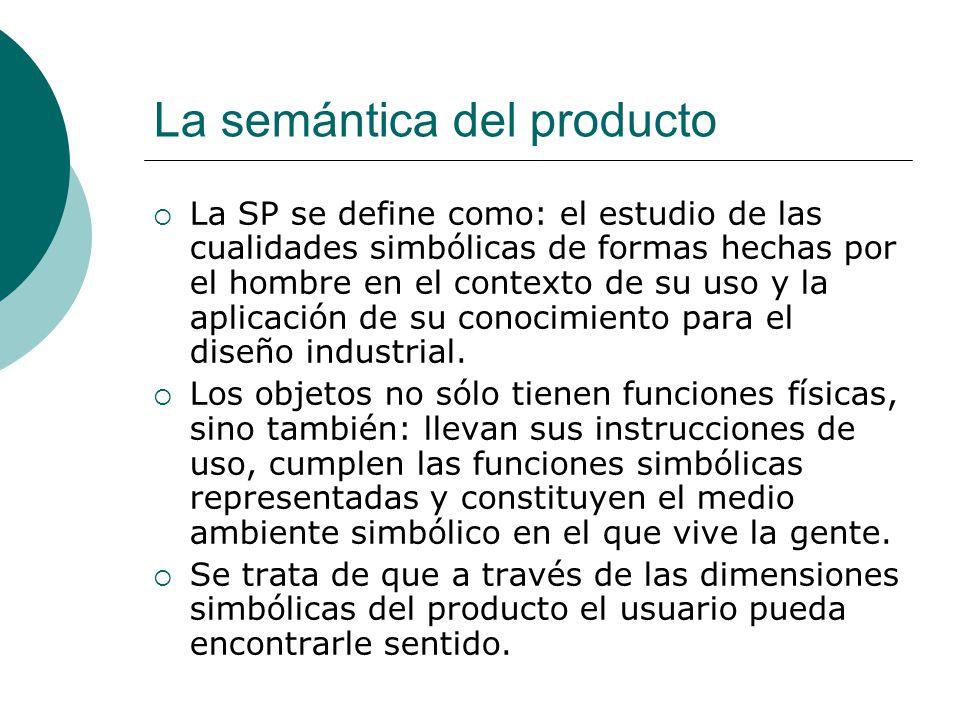 La semántica del producto