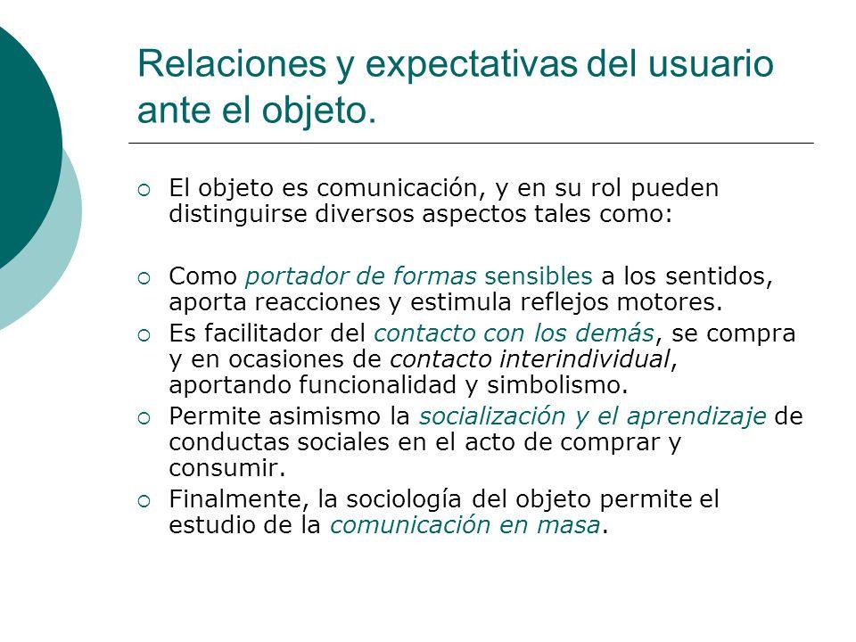 Relaciones y expectativas del usuario ante el objeto.