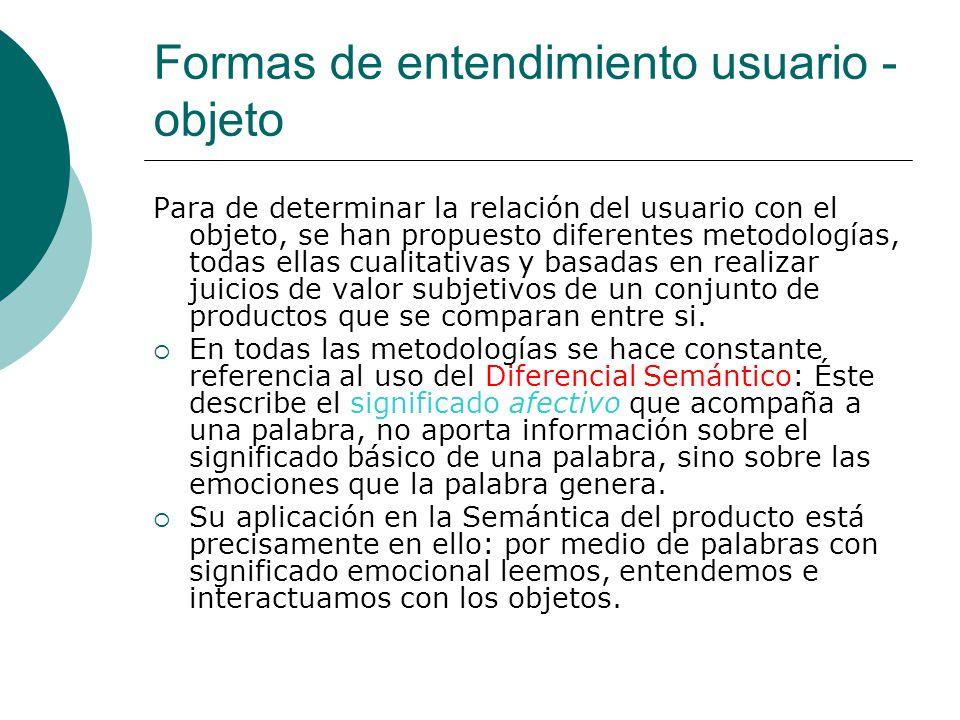 Formas de entendimiento usuario - objeto