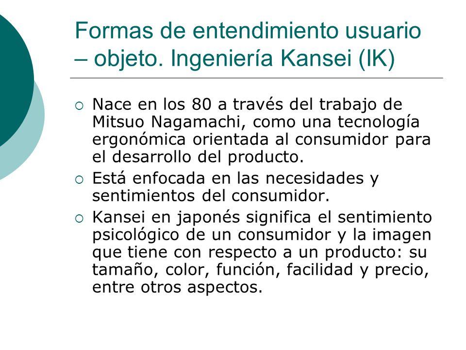 Formas de entendimiento usuario – objeto. Ingeniería Kansei (IK)