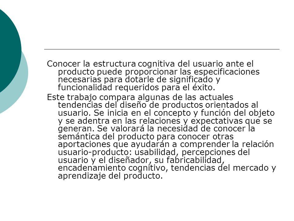 Conocer la estructura cognitiva del usuario ante el producto puede proporcionar las especificaciones necesarias para dotarle de significado y funcionalidad requeridos para el éxito.