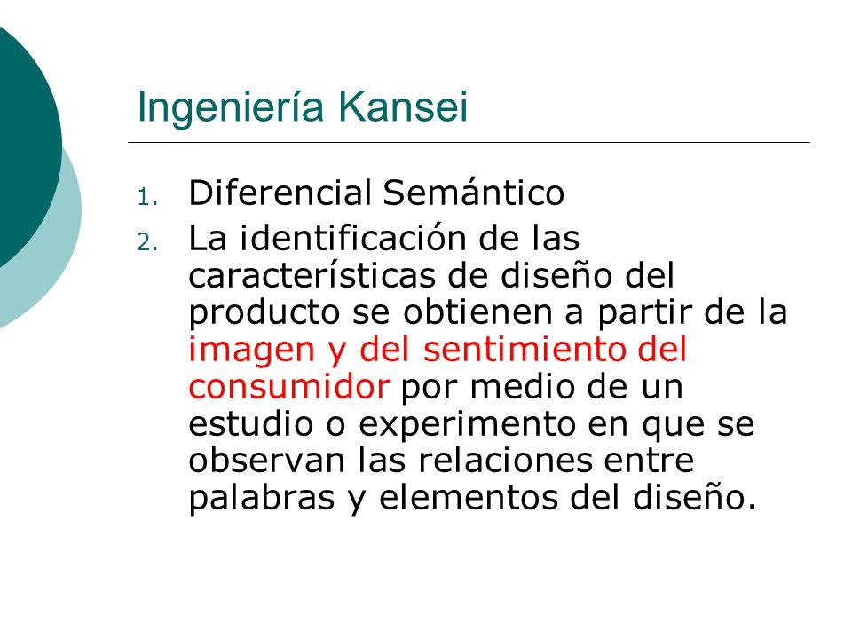 Ingeniería Kansei Diferencial Semántico