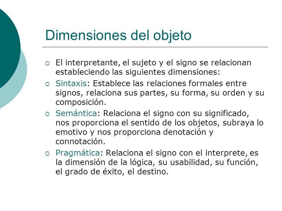 Dimensiones del objeto