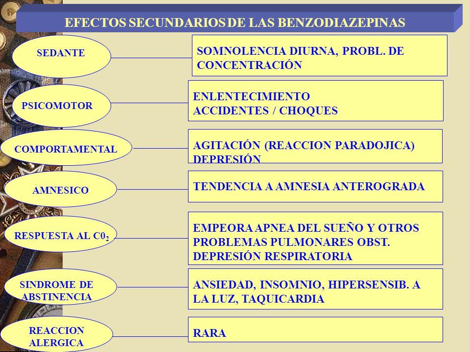 EFECTOS SECUNDARIOS DE LAS BENZODIAZEPINAS