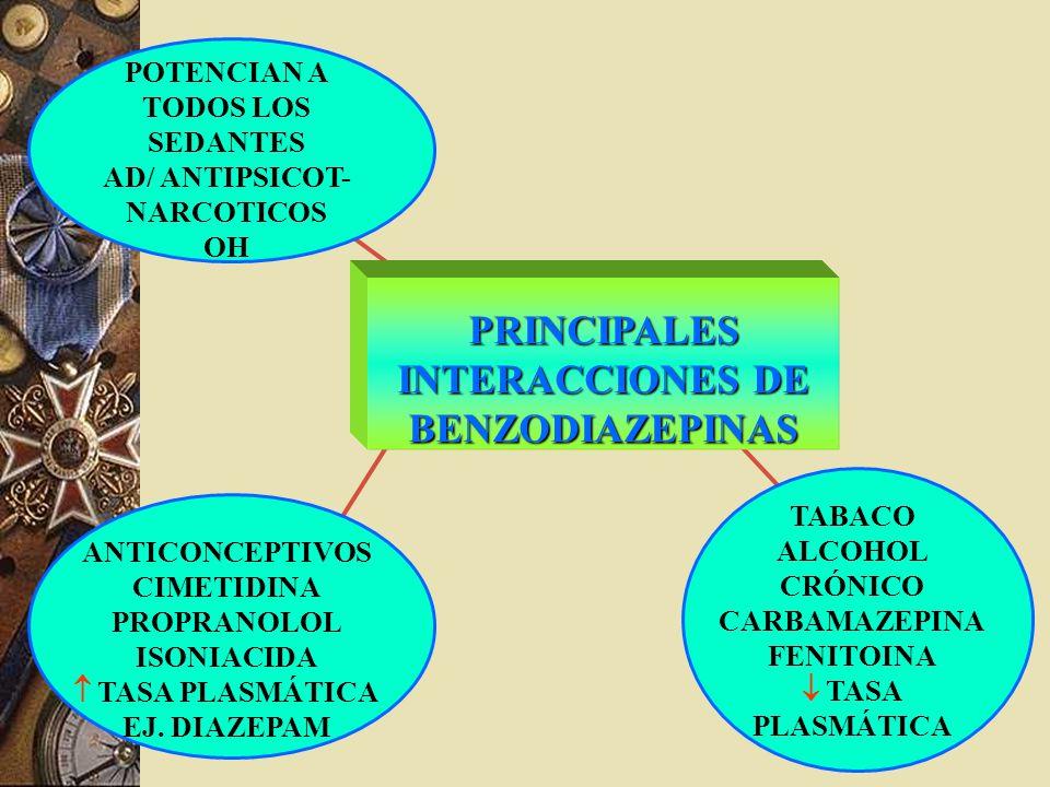 PRINCIPALES INTERACCIONES DE BENZODIAZEPINAS