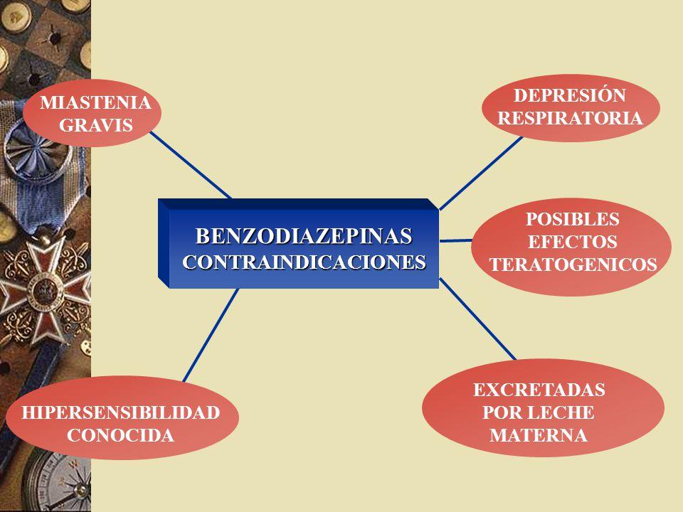 BENZODIAZEPINAS CONTRAINDICACIONES DEPRESIÓN MIASTENIA RESPIRATORIA