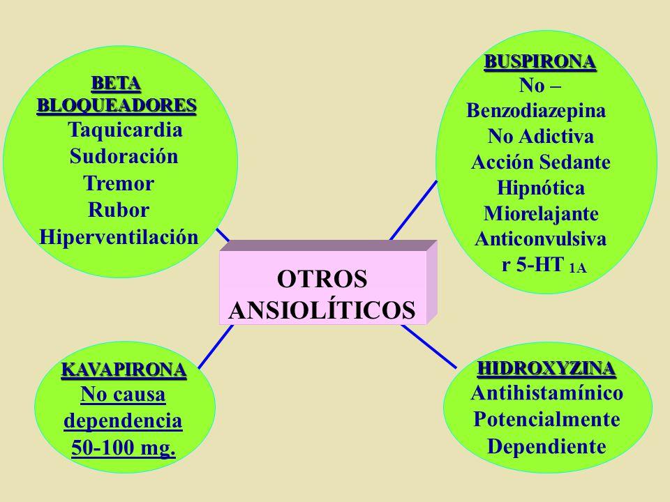 OTROS ANSIOLÍTICOS Sudoración Tremor Rubor Hiperventilación
