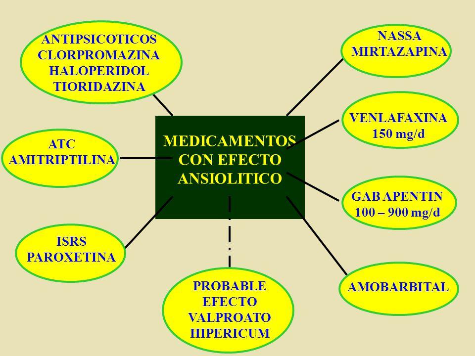 MEDICAMENTOS CON EFECTO ANSIOLITICO