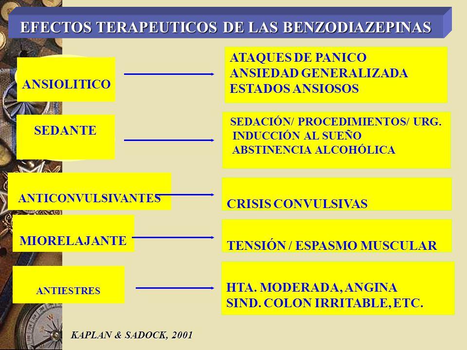 EFECTOS TERAPEUTICOS DE LAS BENZODIAZEPINAS