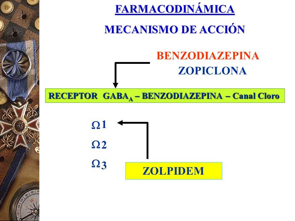 FARMACODINÁMICA MECANISMO DE ACCIÓN BENZODIAZEPINA ZOPICLONA ZOLPIDEM