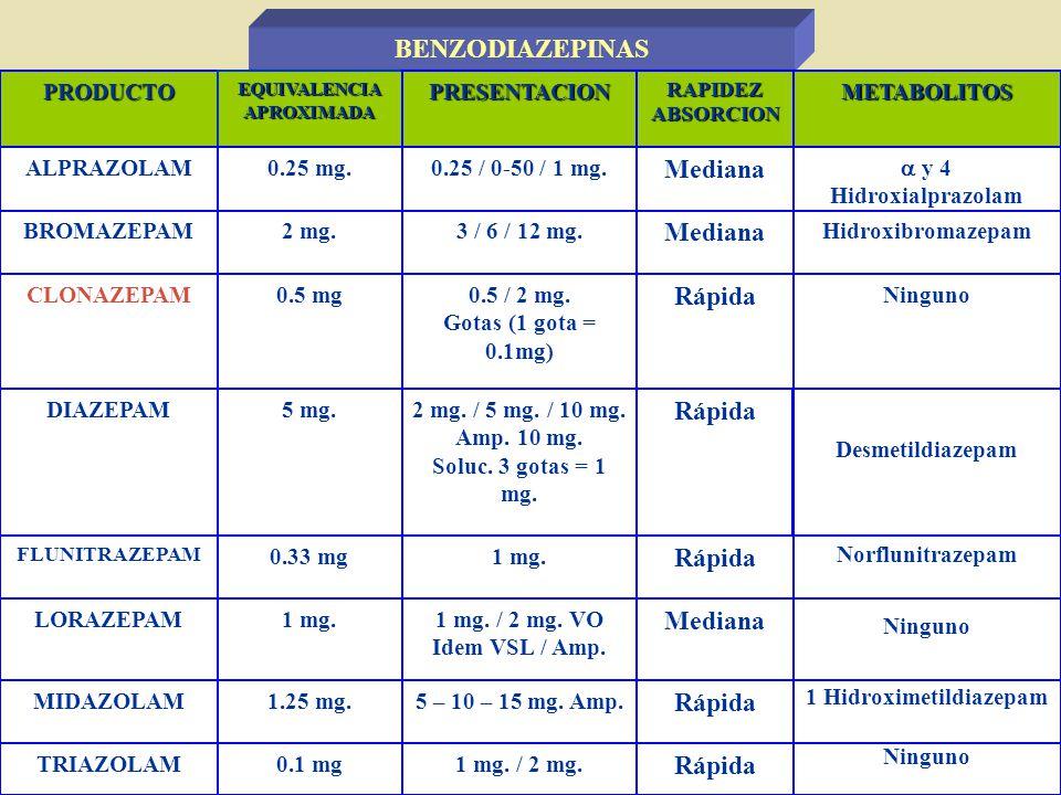 1 Hidroximetildiazepam