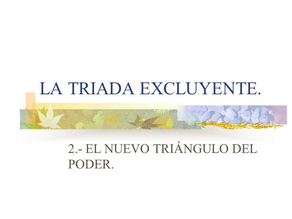 2.- EL NUEVO TRIÁNGULO DEL PODER.