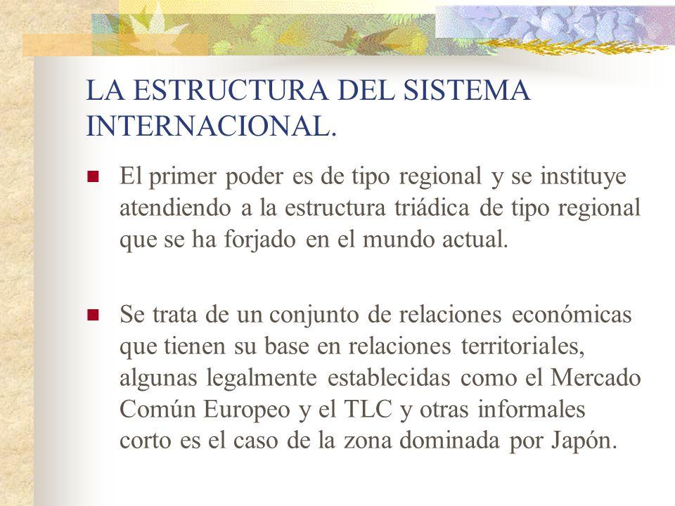 LA ESTRUCTURA DEL SISTEMA INTERNACIONAL.