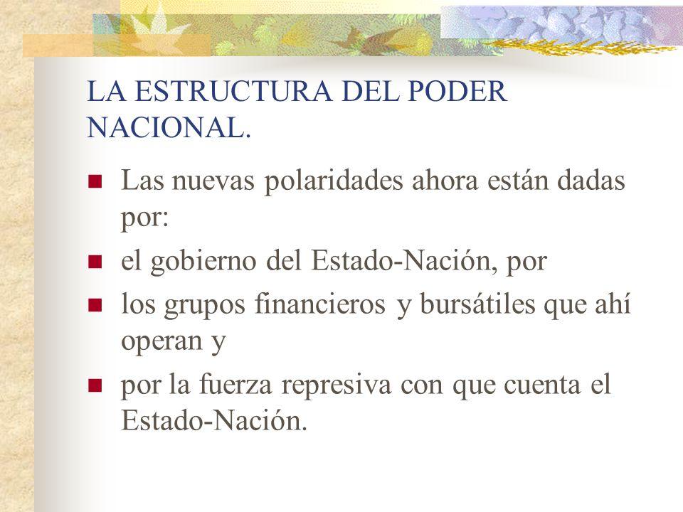 LA ESTRUCTURA DEL PODER NACIONAL.