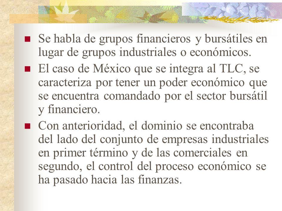 Se habla de grupos financieros y bursátiles en lugar de grupos industriales o económicos.
